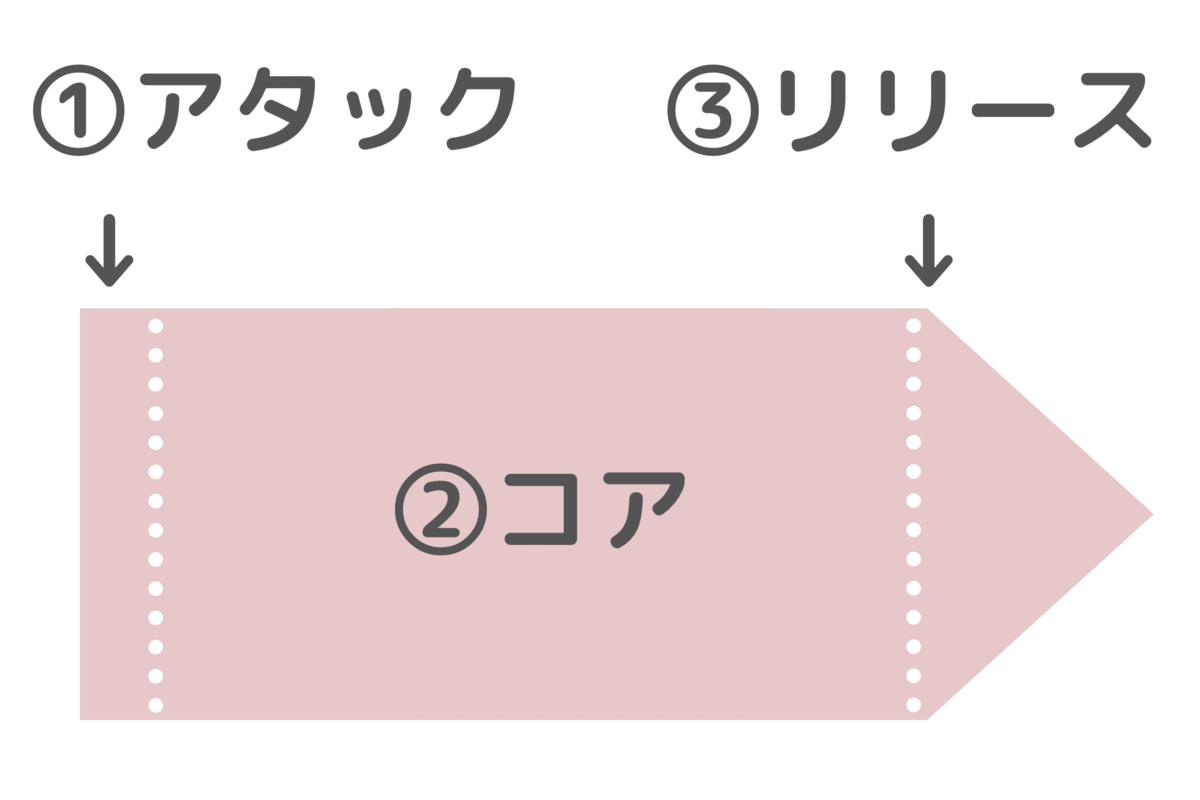 f:id:tako_fl_picc:20201126214205p:plain