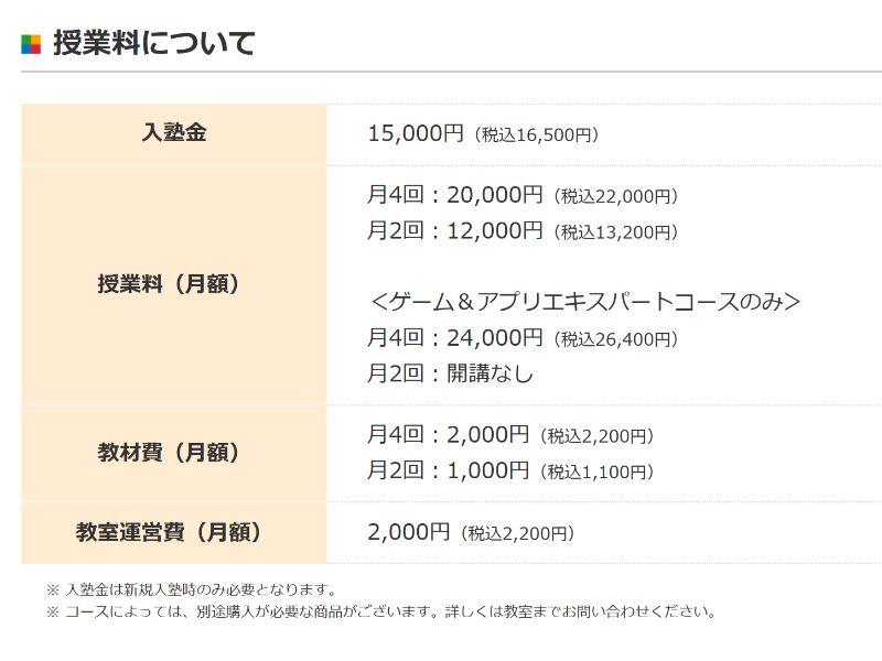 f:id:takoandwasabi:20200123235735j:plain