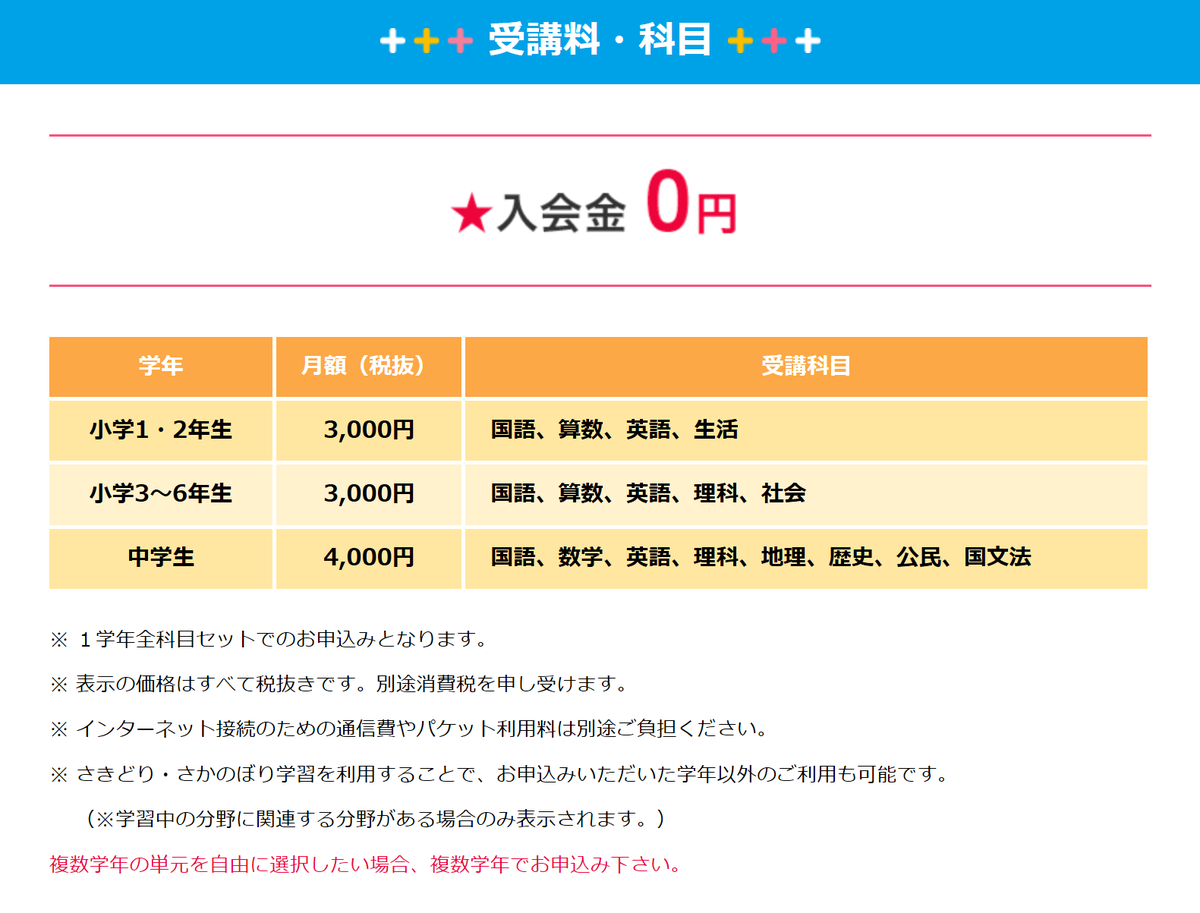 f:id:takoandwasabi:20200304001532p:plain