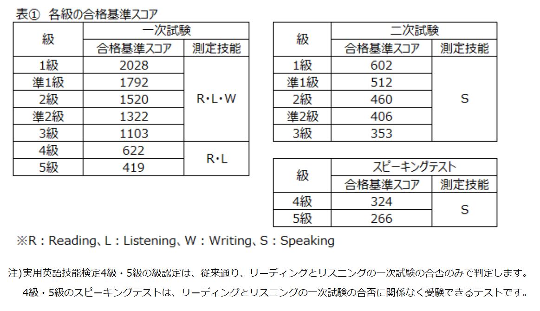 f:id:takoandwasabi:20200320214032p:plain