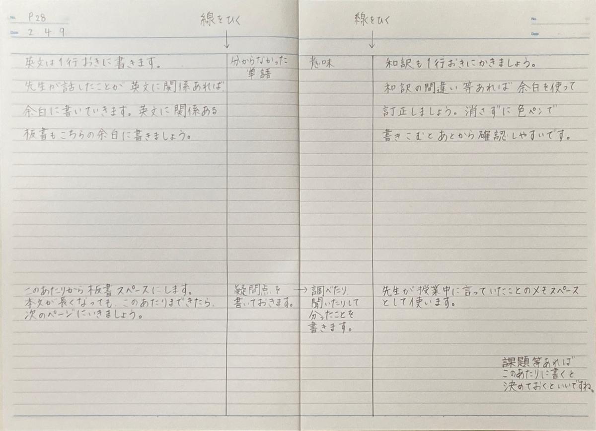 f:id:takoandwasabi:20200408235243j:plain