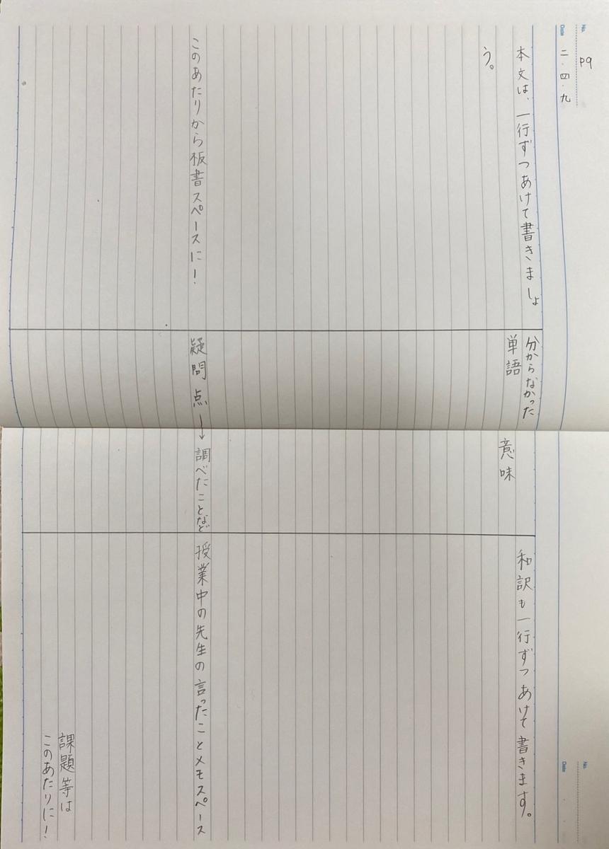 f:id:takoandwasabi:20200408235323j:plain