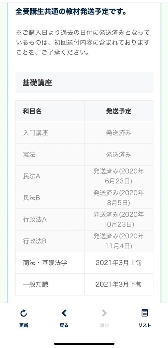 f:id:takoandwasabi:20201130061303j:plain
