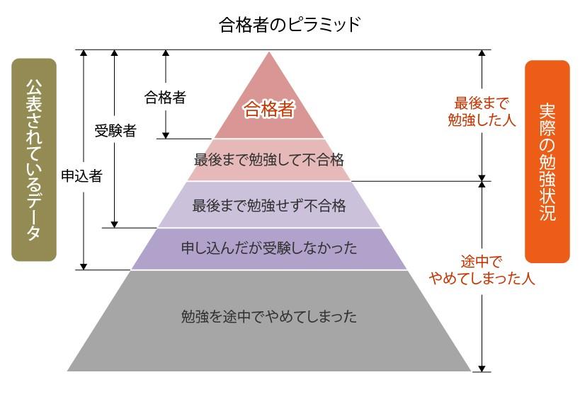 f:id:takoandwasabi:20210606095314j:plain