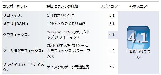 f:id:takoashi_net:20091004000004j:image
