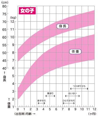 f:id:takohiroko65:20170314122008j:plain
