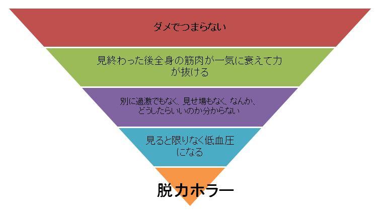 f:id:takomusume:20180121152909j:plain