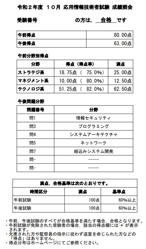 f:id:takonasu88:20201229122721p:plain