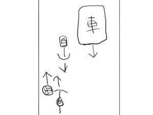 事故の図解