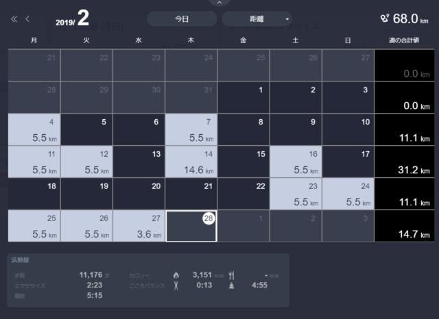 2019年2月 ランニングカレンダー