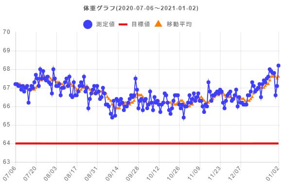 f:id:takopon8:20210102164310p:plain