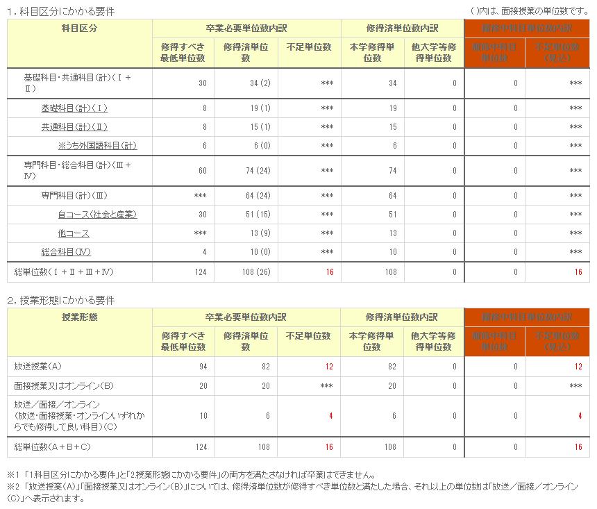 f:id:takopon8:20210320233447p:plain