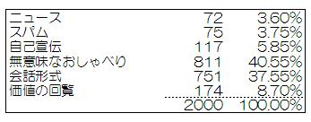 20090816203116