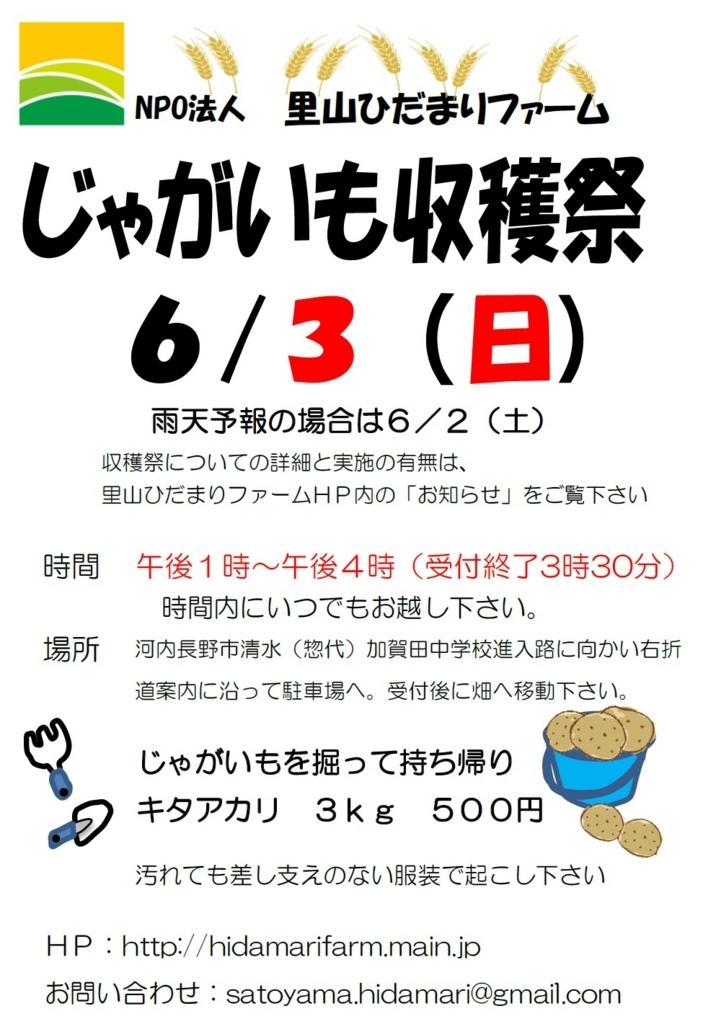 f:id:takowasaonigiri:20180602231240j:plain