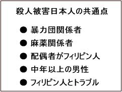 f:id:takoyaki3292:20170529120827p:plain