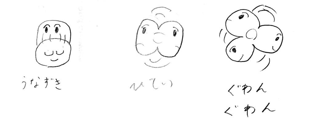 f:id:takoyakisann:20200611223556j:image