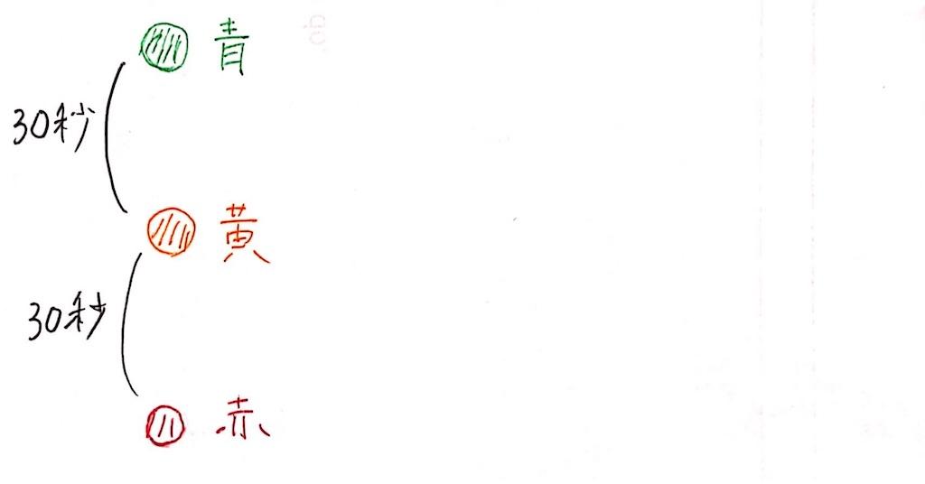 f:id:takoyakisann:20200621135912j:image