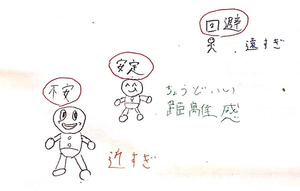 f:id:takoyakisann:20200701230456j:image