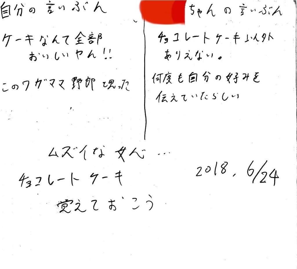 f:id:takoyakisann:20200715153848j:image