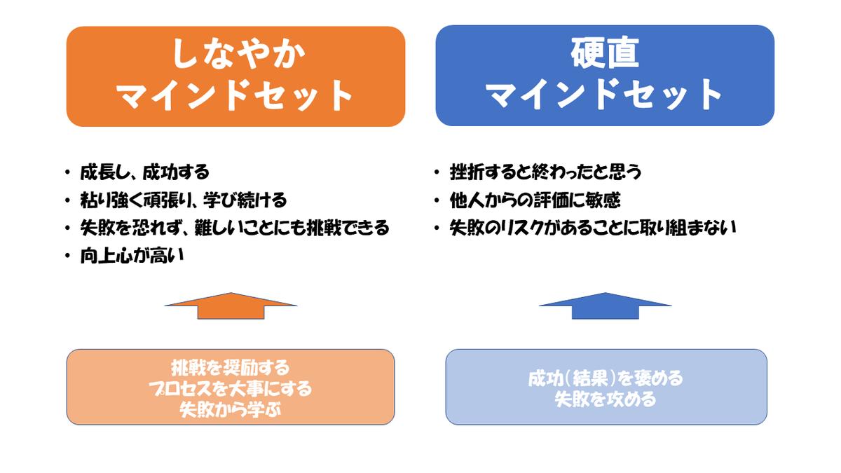 f:id:takoyakisann:20200812181619p:plain