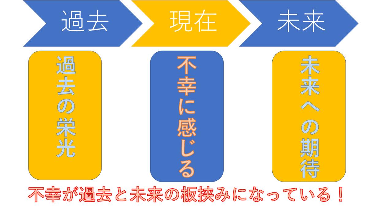 f:id:takoyakisann:20200911173607p:plain