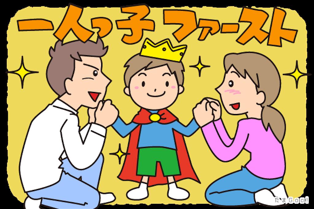 f:id:takoyakisann:20200916110506p:image