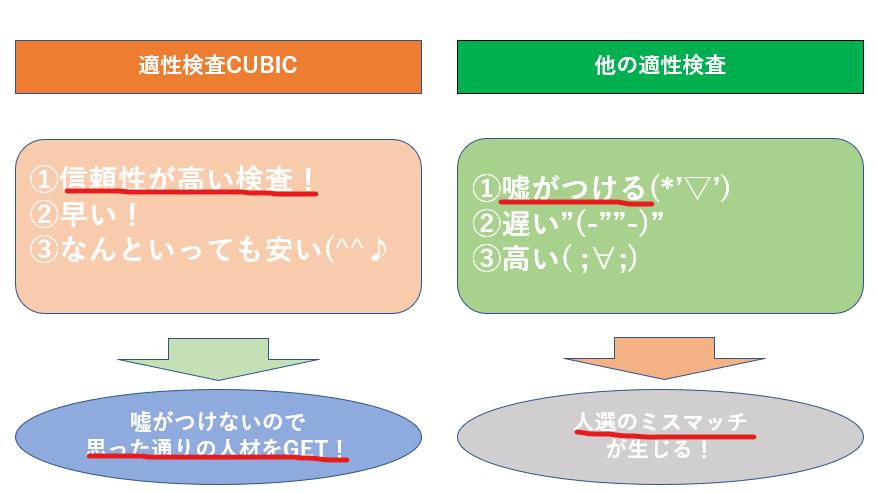 f:id:takoyakisann:20201025215743p:plain