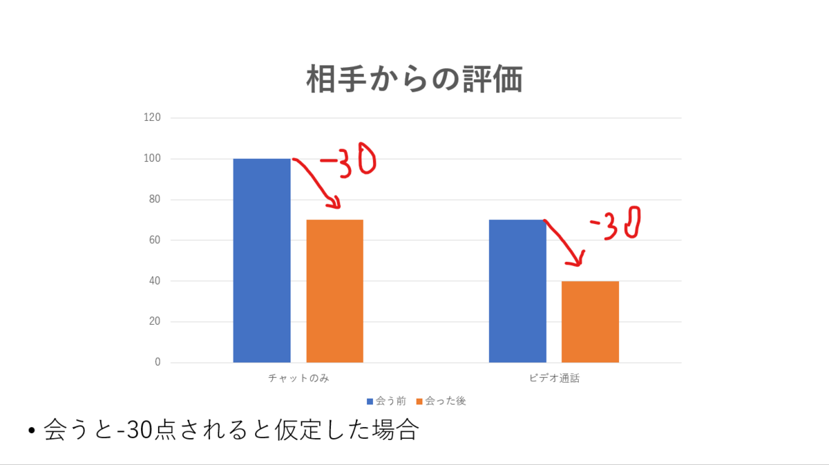 f:id:takoyakisann:20201026144547p:plain