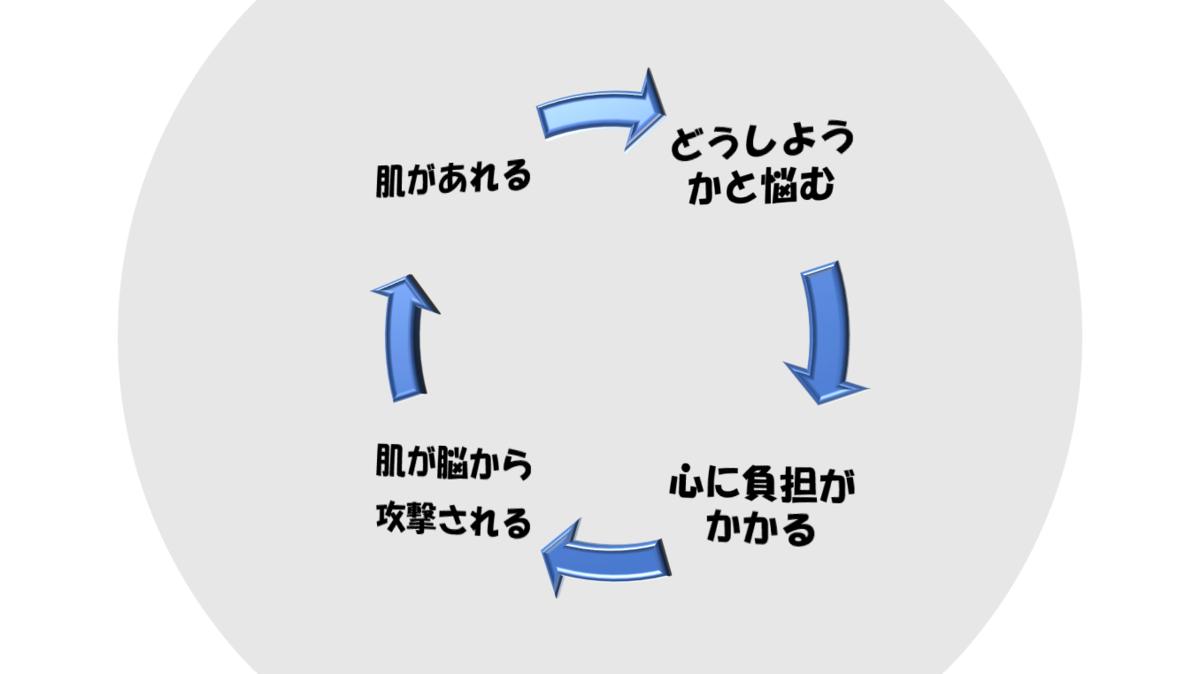 f:id:takoyakisann:20201101175118p:plain