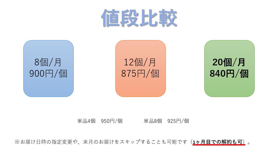 f:id:takoyakisann:20201108172720p:plain