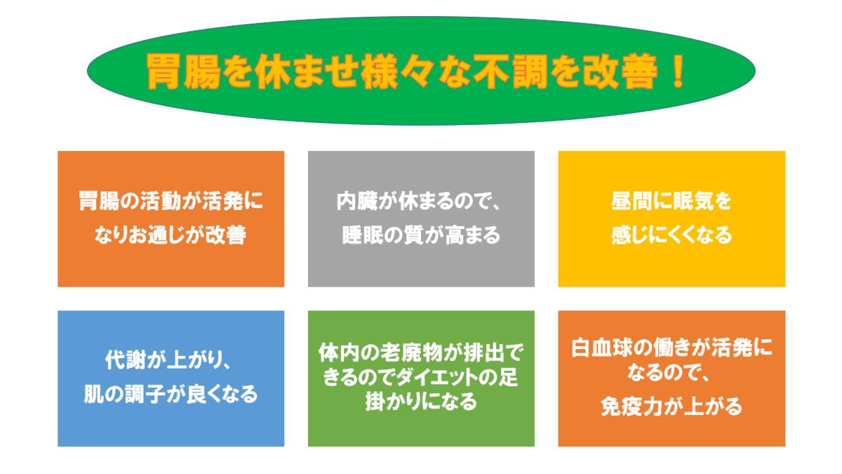 f:id:takoyakisann:20201109224040p:plain