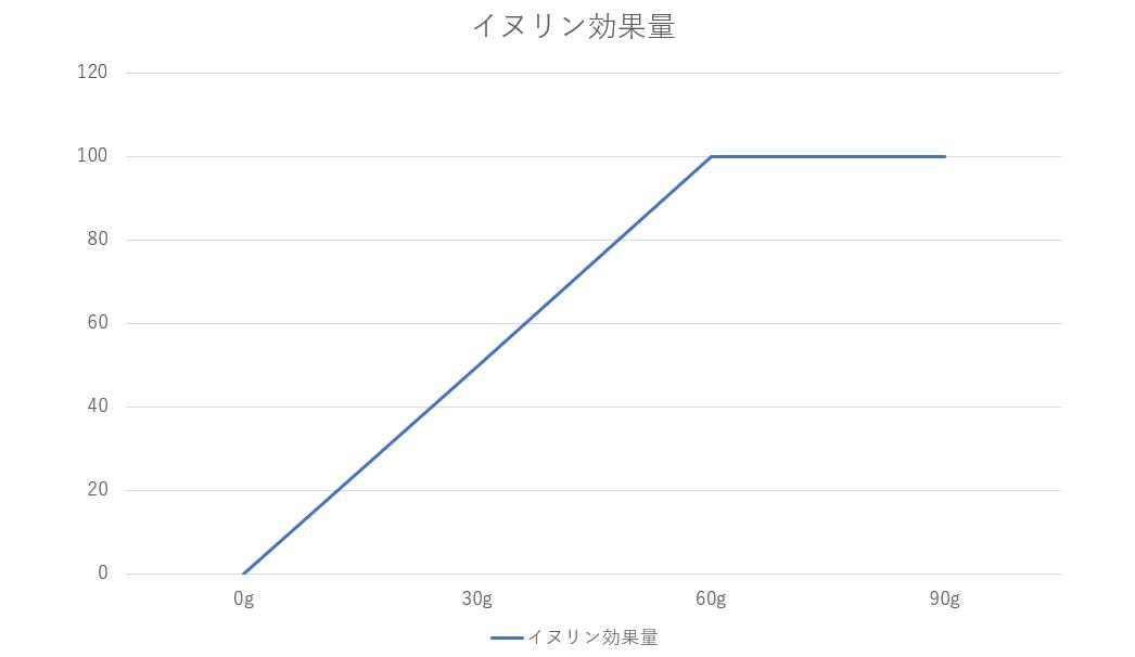 f:id:takoyakisann:20210208164310p:plain