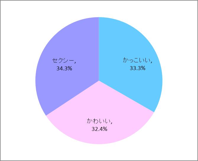 f:id:takoyakitabetai:20170421224519p:plain