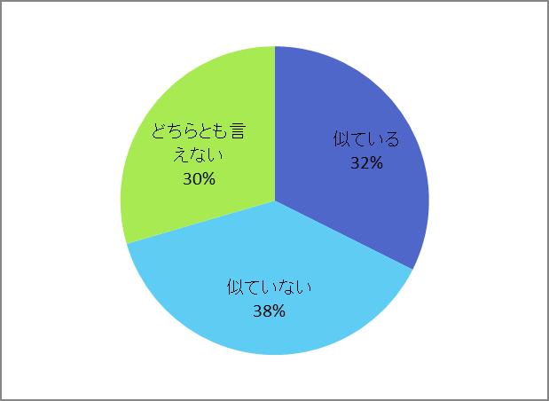 f:id:takoyakitabetai:20190114182137p:plain