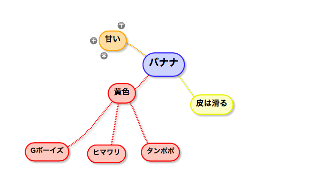 f:id:takoyakizm:20170413152244p:plain