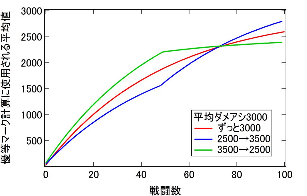 f:id:taku-wot:20170331013617p:plain