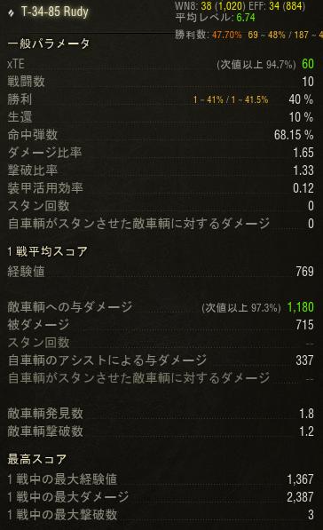 f:id:taku-wot:20170507010655p:plain
