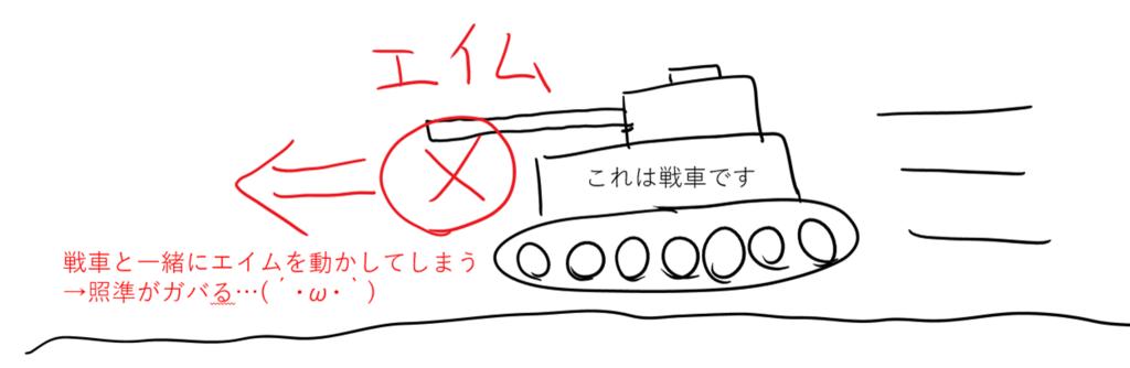 f:id:taku-wot:20180628144902p:plain