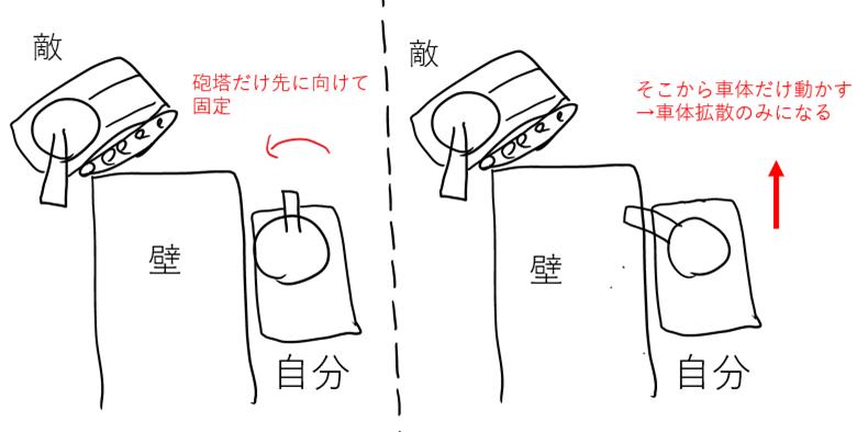 f:id:taku-wot:20180628151126p:plain