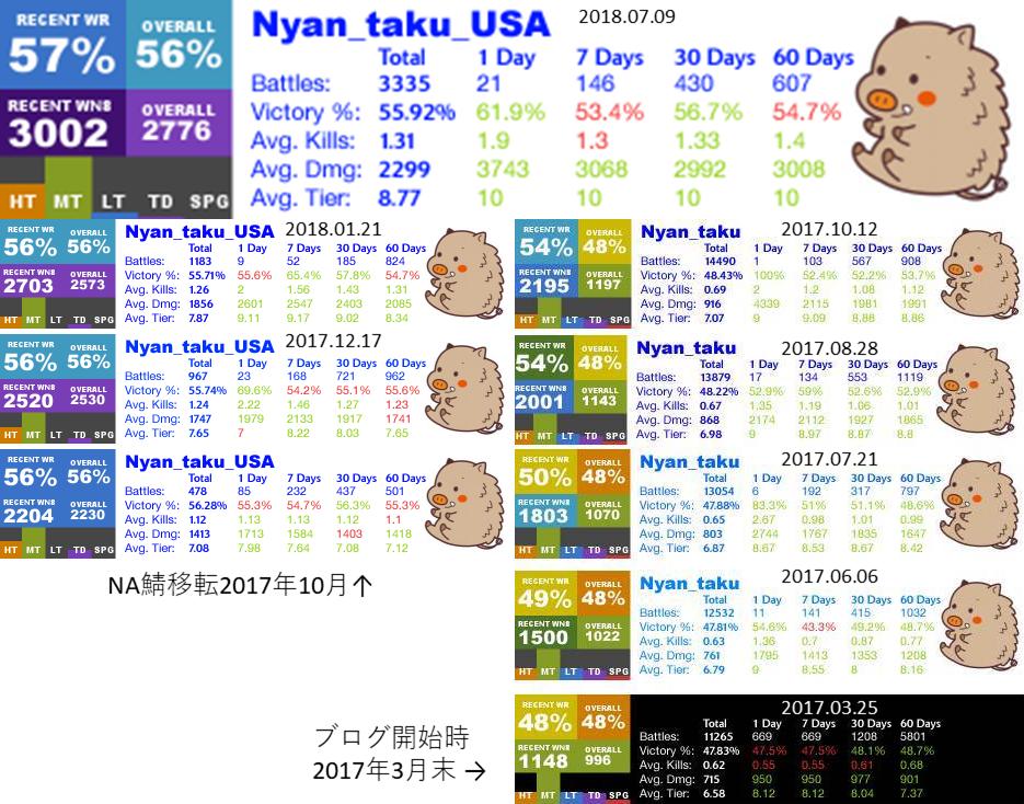 f:id:taku-wot:20180710132423p:plain