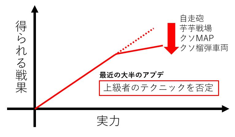 f:id:taku-wot:20190406181329p:plain