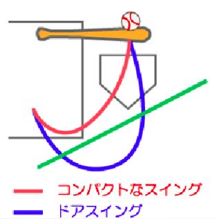 f:id:taku-yakyu:20170421135654p:plain