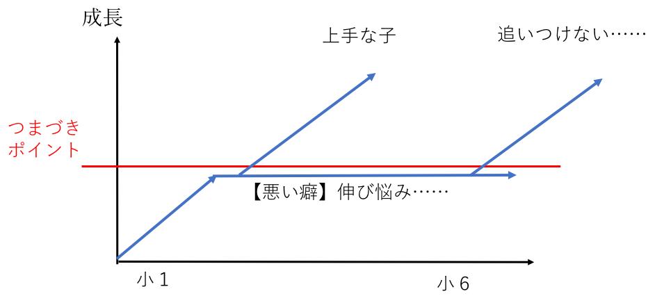 f:id:taku-yakyu:20170422142949p:plain