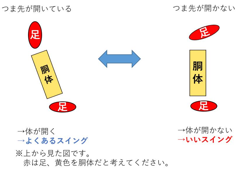 f:id:taku-yakyu:20170422150012p:plain