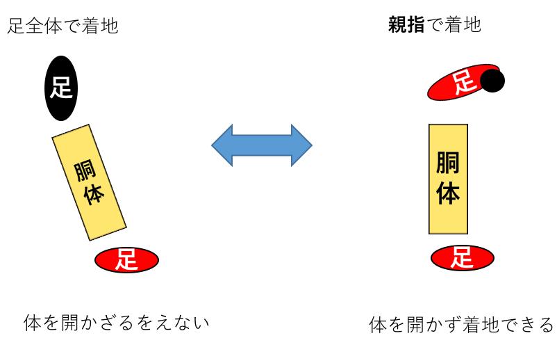 f:id:taku-yakyu:20170422152302p:plain