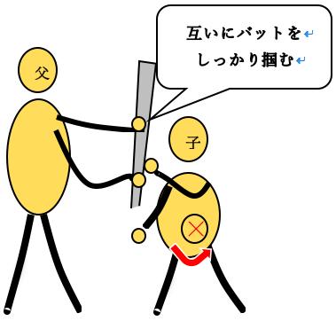 f:id:taku-yakyu:20170524190546p:plain