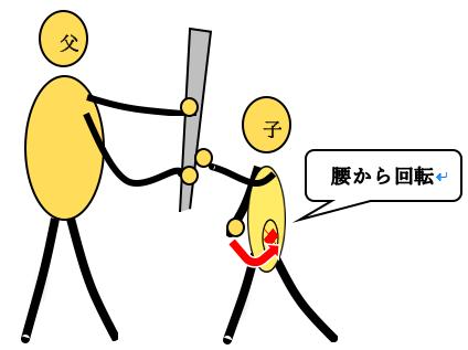 f:id:taku-yakyu:20170524190549p:plain