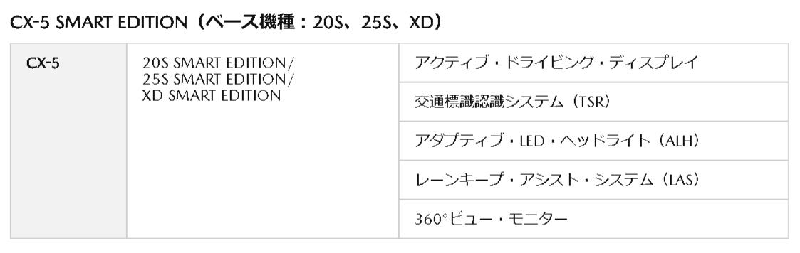 f:id:taku2_4885:20200528134916p:plain