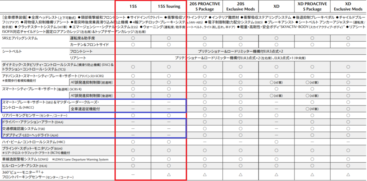 f:id:taku2_4885:20200621152812p:plain