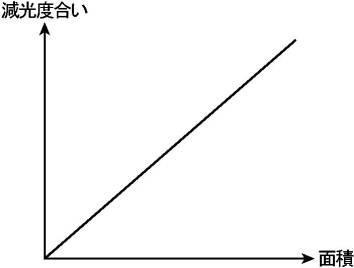 f:id:taku2_4885:20210610133000p:plain